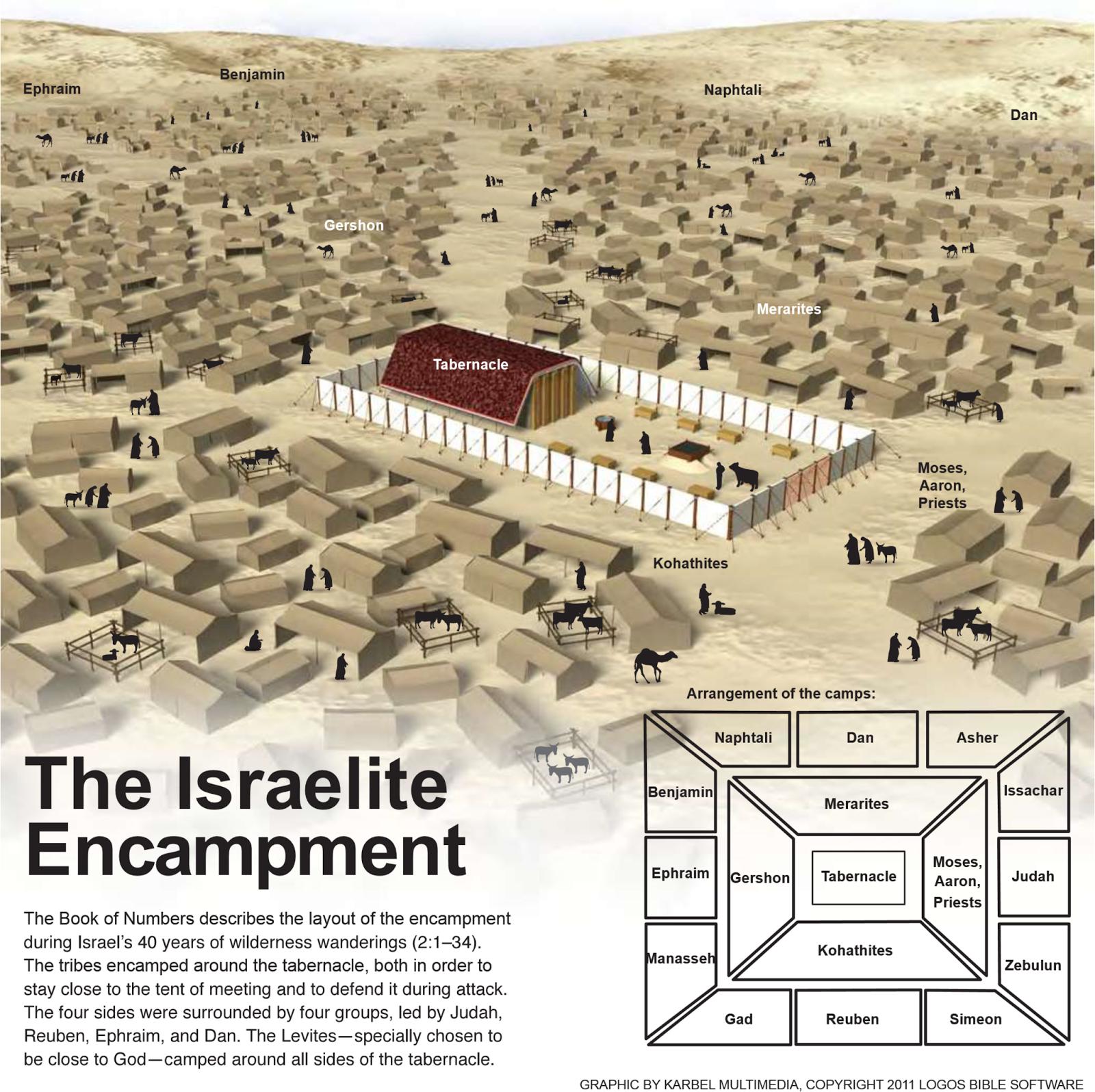 https://pastorbillington.files.wordpress.com/2021/02/7040f-the2bisraelite2bencampment.png